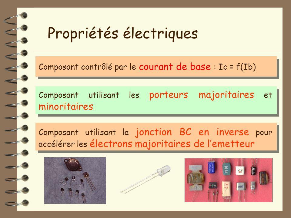 Propriétés électriques Composant contrôlé par le courant de base : Ic = f(Ib) Composant utilisant les porteurs majoritaires et minoritaires Composant