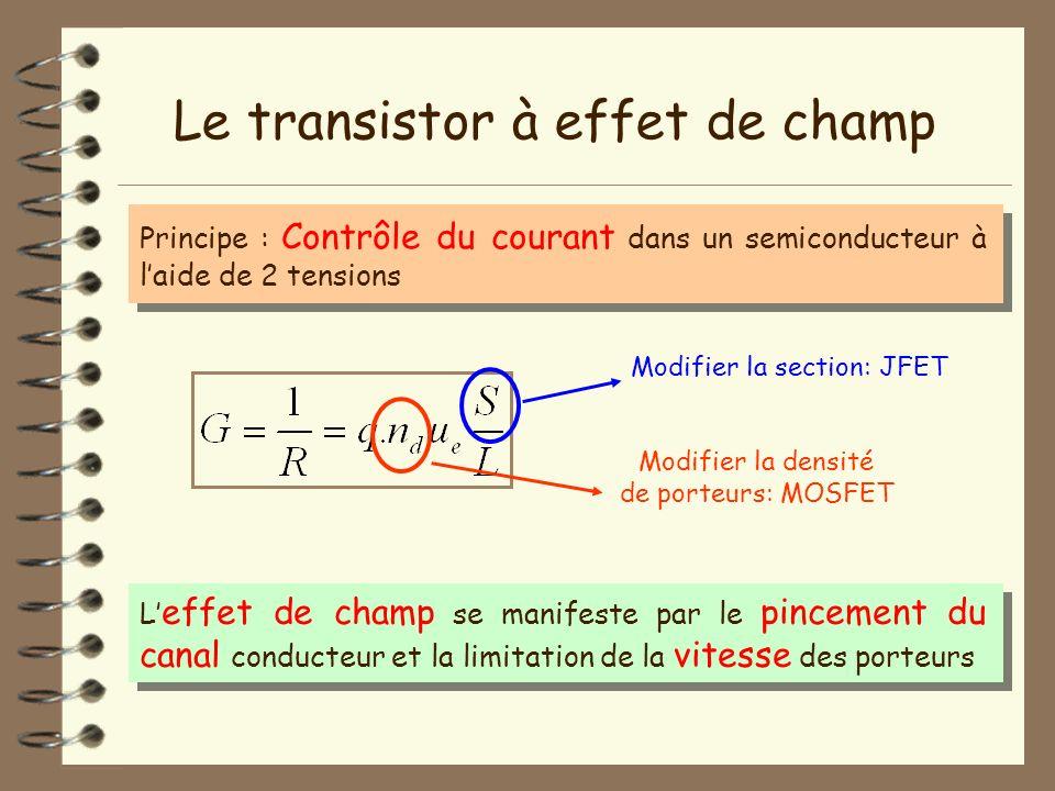 Le transistor à effet de champ Principe : Contrôle du courant dans un semiconducteur à laide de 2 tensions Modifier la section: JFET Modifier la densi