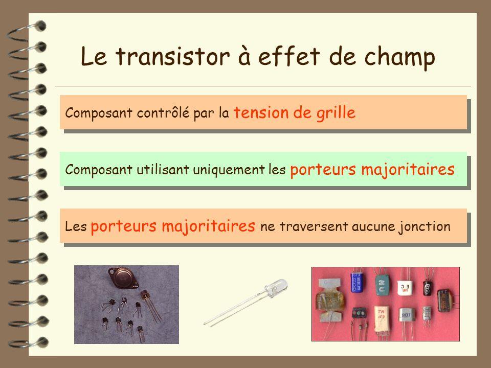 Le transistor à effet de champ Composant contrôlé par la tension de grille Composant utilisant uniquement les porteurs majoritaires Les porteurs major