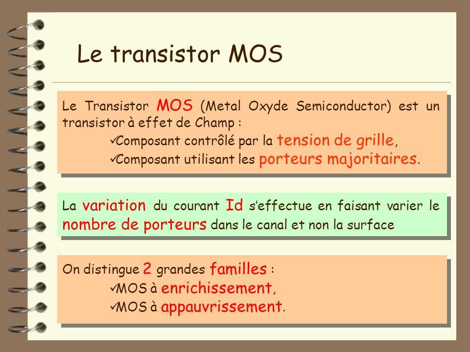 Le transistor MOS Le Transistor MOS (Metal Oxyde Semiconductor) est un transistor à effet de Champ : Composant contrôlé par la tension de grille, Comp