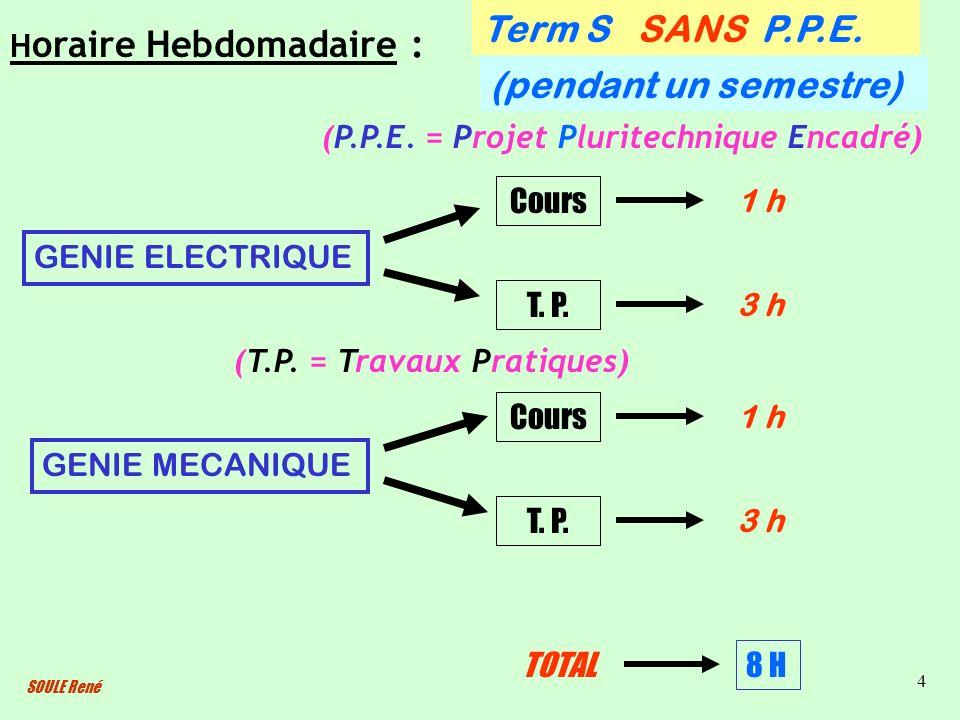 SOULE René 4 H oraire Hebdomadaire : GENIE ELECTRIQUE GENIE MECANIQUE Cours 1 h T. P. (P.P.E. = Projet Pluritechnique Encadré) 3 h 1 h 3 h Cours T. P.