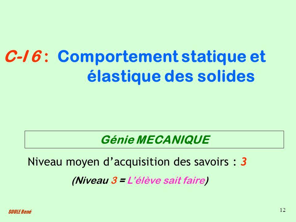 SOULE René 12 Comportement statique et élastique des solides Niveau moyen dacquisition des savoirs : 3 (Niveau 3 = Lélève sait faire) C-I 6 : Génie ME