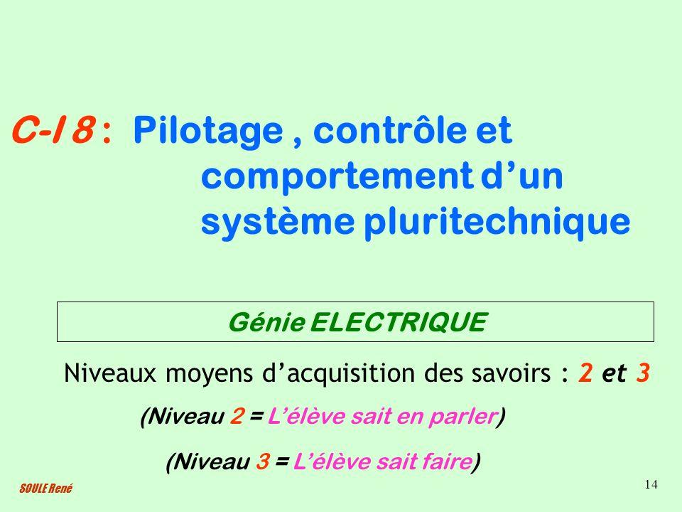 SOULE René 14 Pilotage, contrôle et comportement dun système pluritechnique Niveaux moyens dacquisition des savoirs : 2 et 3 C-I 8 : (Niveau 2 = Lélèv