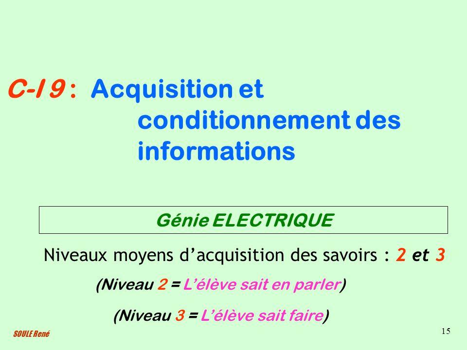 SOULE René 15 Acquisition et conditionnement des informations Niveaux moyens dacquisition des savoirs : 2 et 3 C-I 9 : (Niveau 2 = Lélève sait en parl