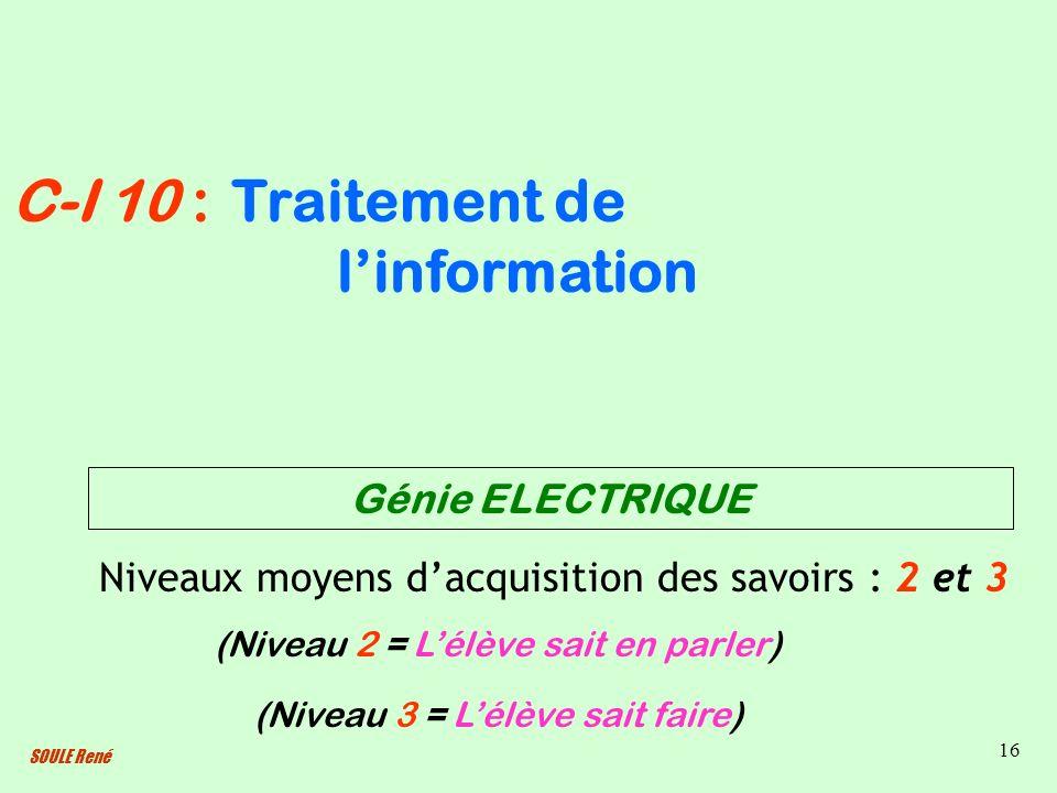 SOULE René 16 Traitement de linformation Niveaux moyens dacquisition des savoirs : 2 et 3 C-I 10 : (Niveau 2 = Lélève sait en parler) (Niveau 3 = Lélè