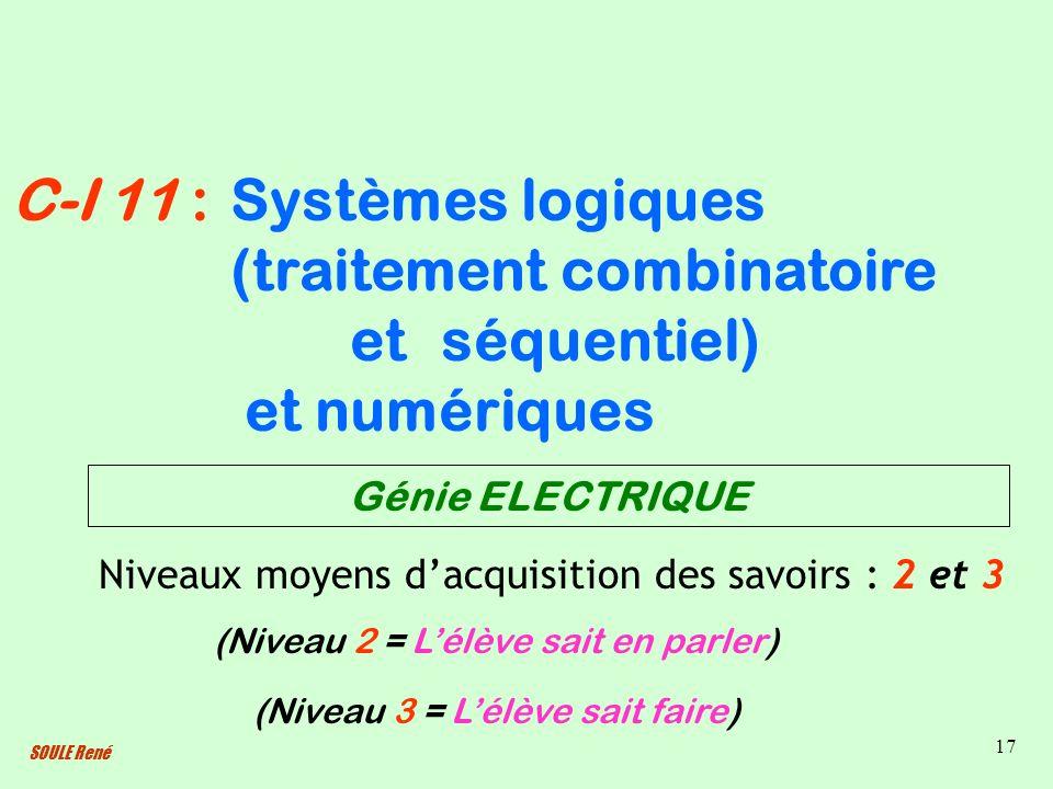 SOULE René 17 Systèmes logiques (traitement combinatoire et séquentiel) et numériques C-I 11 : Niveaux moyens dacquisition des savoirs : 2 et 3 (Nivea