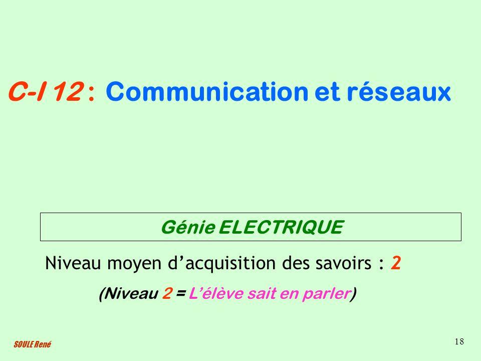 SOULE René 18 Communication et réseaux Niveau moyen dacquisition des savoirs : 2 (Niveau 2 = Lélève sait en parler) C-I 12 : Génie ELECTRIQUE