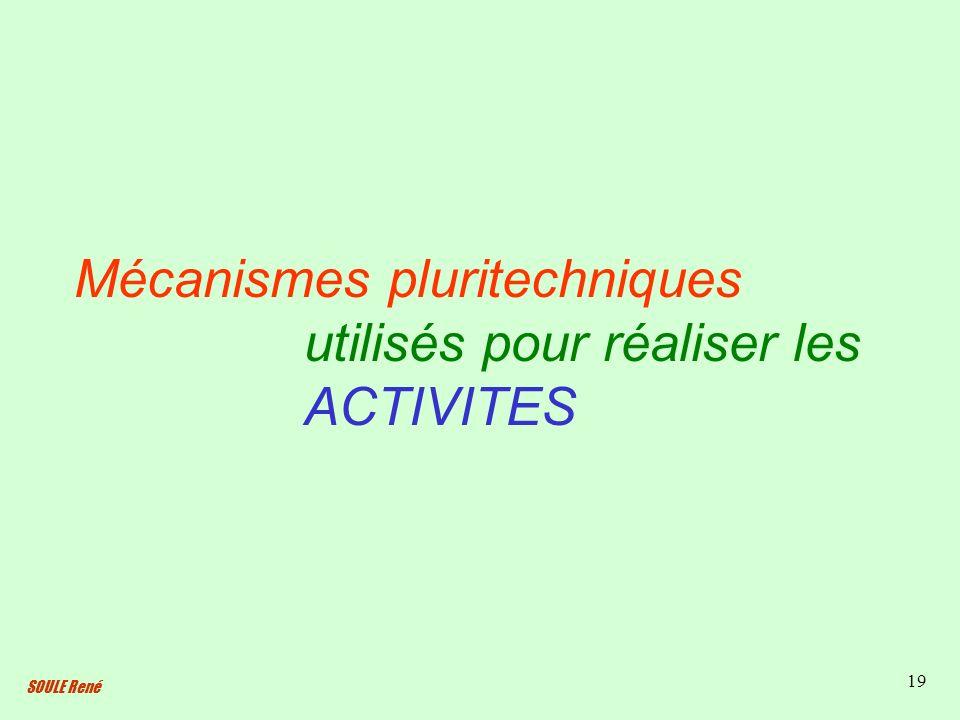 SOULE René 19 Mécanismes pluritechniques utilisés pour réaliser les ACTIVITES