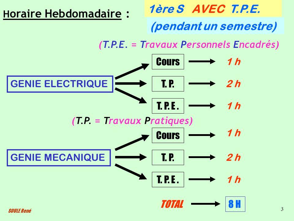 SOULE René 3 H oraire Hebdomadaire : GENIE ELECTRIQUE GENIE MECANIQUE Cours 1 h T. P. (T.P.E. = Travaux Personnels Encadrés) 2 h Cours T. P. TOTAL 8 H