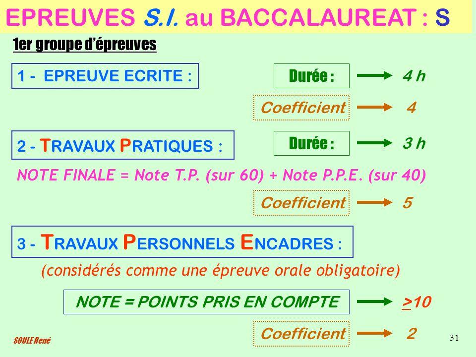 SOULE René 31 EPREUVES S.I. au BACCALAUREAT : S 1 - EPREUVE ECRITE : Durée : 4 h Coefficient 4 1er groupe dépreuves 2 - T RAVAUX P RATIQUES : Durée :
