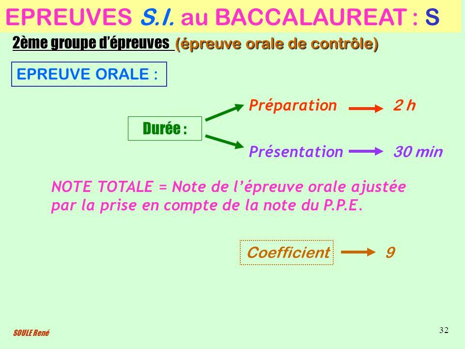 SOULE René 32 EPREUVES S.I. au BACCALAUREAT : S EPREUVE ORALE : Durée : 2 h Coefficient 2ème groupe dépreuves (épreuve orale de contrôle) 9 Préparatio