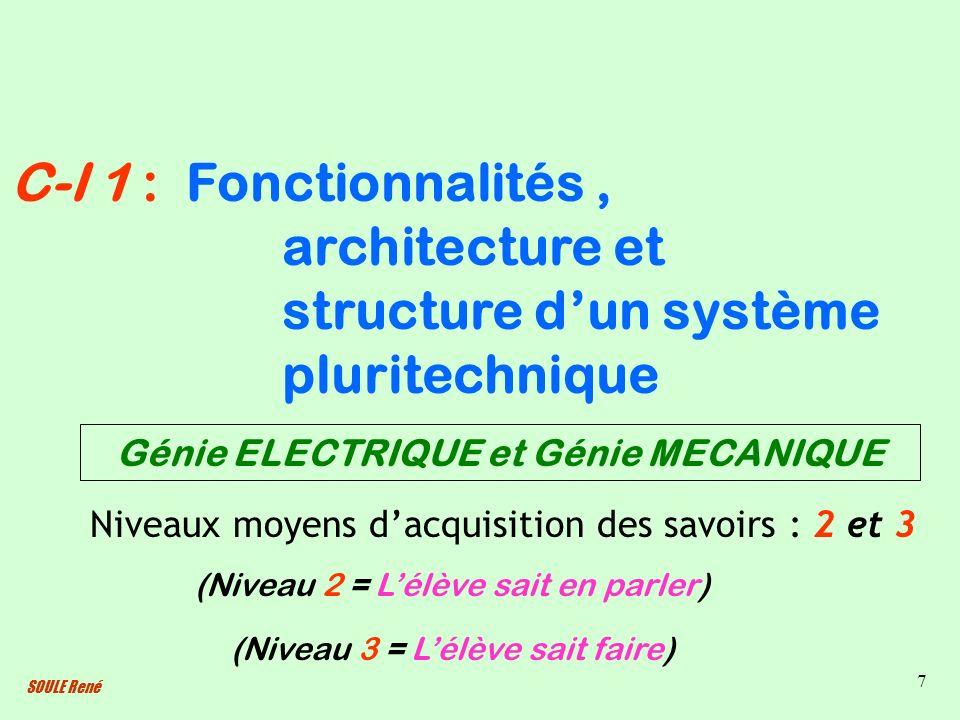 SOULE René 7 Fonctionnalités, architecture et structure dun système pluritechnique Niveaux moyens dacquisition des savoirs : 2 et 3 (Niveau 2 = Lélève