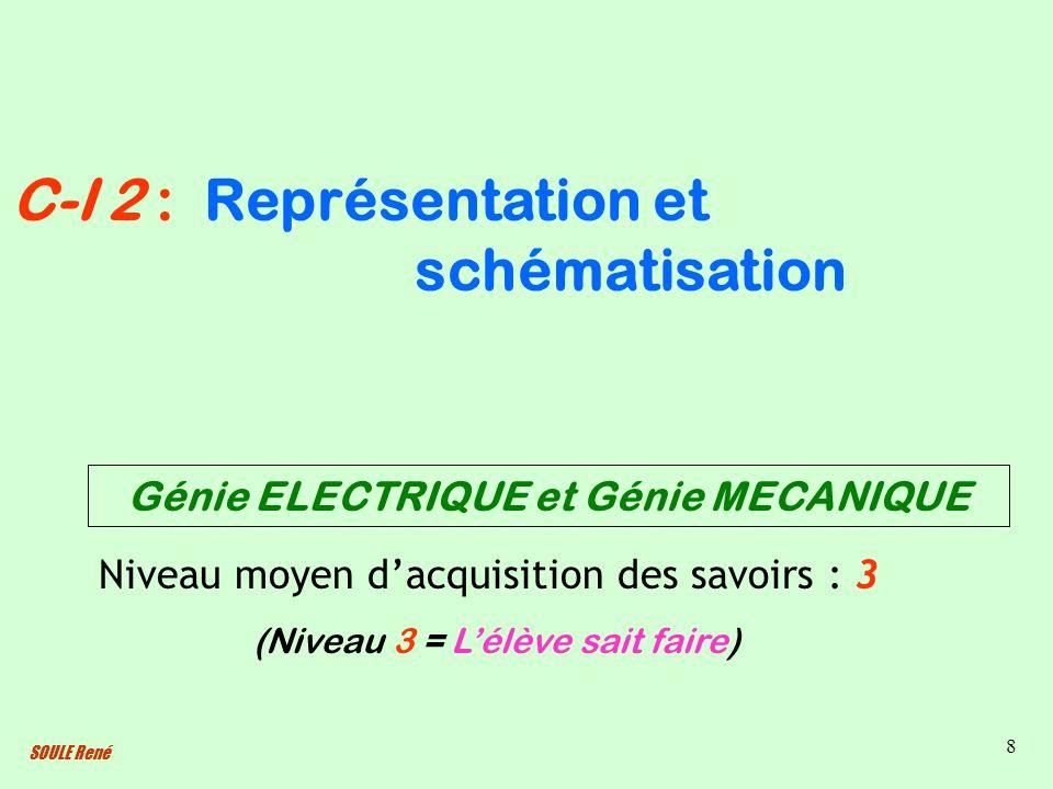 SOULE René 8 Représentation et schématisation Niveau moyen dacquisition des savoirs : 3 (Niveau 3 = Lélève sait faire) C-I 2 : Génie ELECTRIQUE et Gén