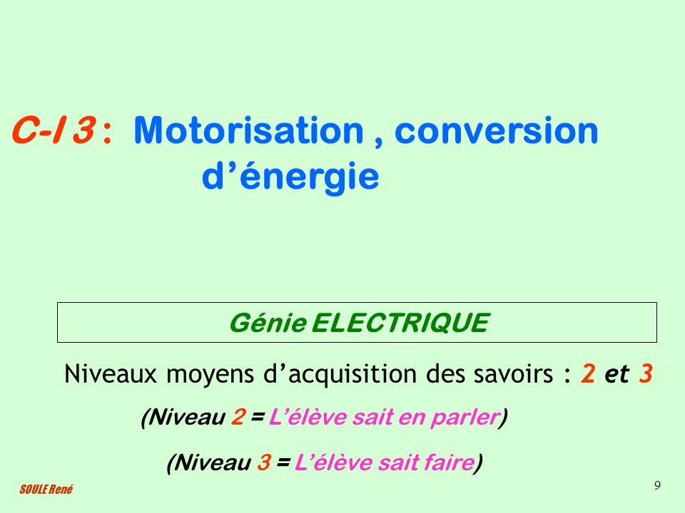 SOULE René 9 Motorisation, conversion dénergie Niveaux moyens dacquisition des savoirs : 2 et 3 (Niveau 2 = Lélève sait en parler) C-I 3 : (Niveau 3 =