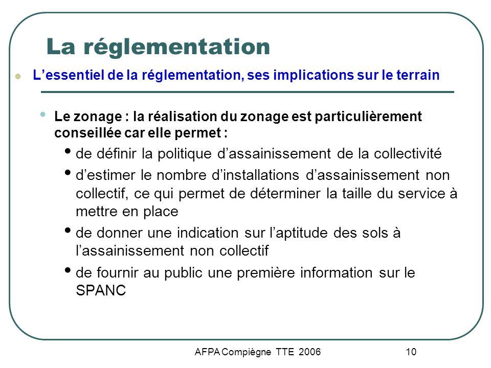 AFPA Compiègne TTE 2006 10 La réglementation Lessentiel de la réglementation, ses implications sur le terrain Le zonage : la réalisation du zonage est