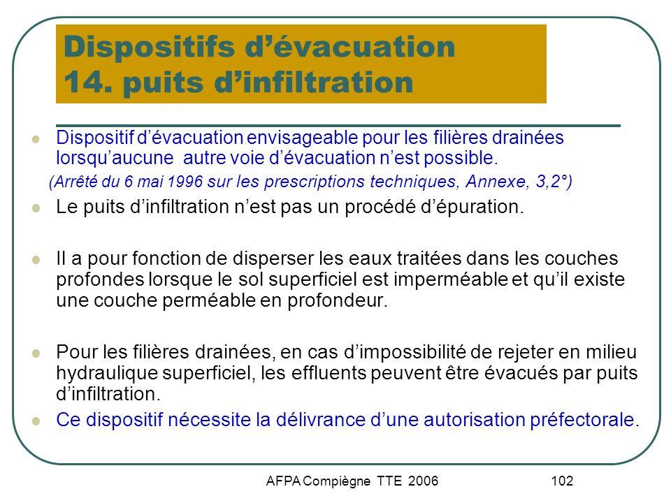 AFPA Compiègne TTE 2006 102 Dispositifs dévacuation 14. puits dinfiltration Dispositif dévacuation envisageable pour les filières drainées lorsquaucun