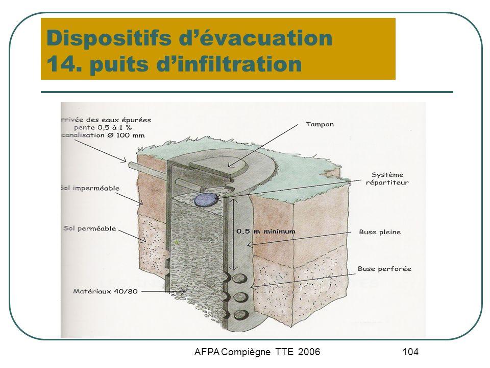 AFPA Compiègne TTE 2006 104 Dispositifs dévacuation 14. puits dinfiltration
