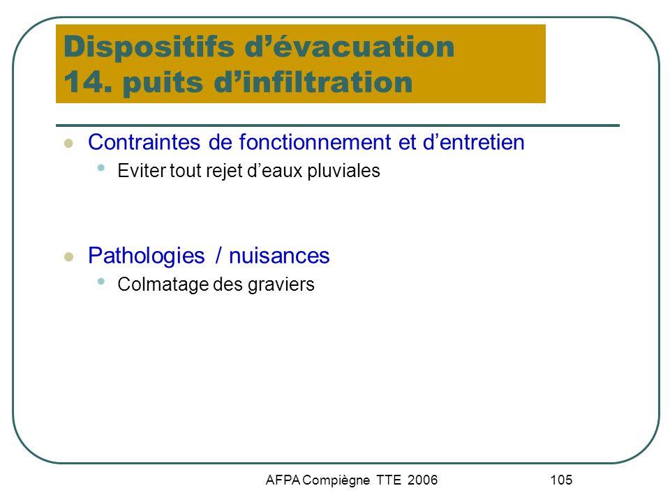 AFPA Compiègne TTE 2006 105 Dispositifs dévacuation 14. puits dinfiltration Contraintes de fonctionnement et dentretien Eviter tout rejet deaux pluvia