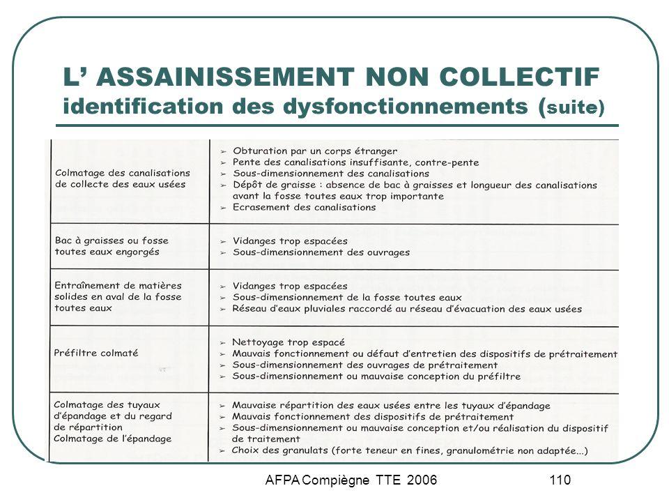 AFPA Compiègne TTE 2006 110 L ASSAINISSEMENT NON COLLECTIF identification des dysfonctionnements ( suite)