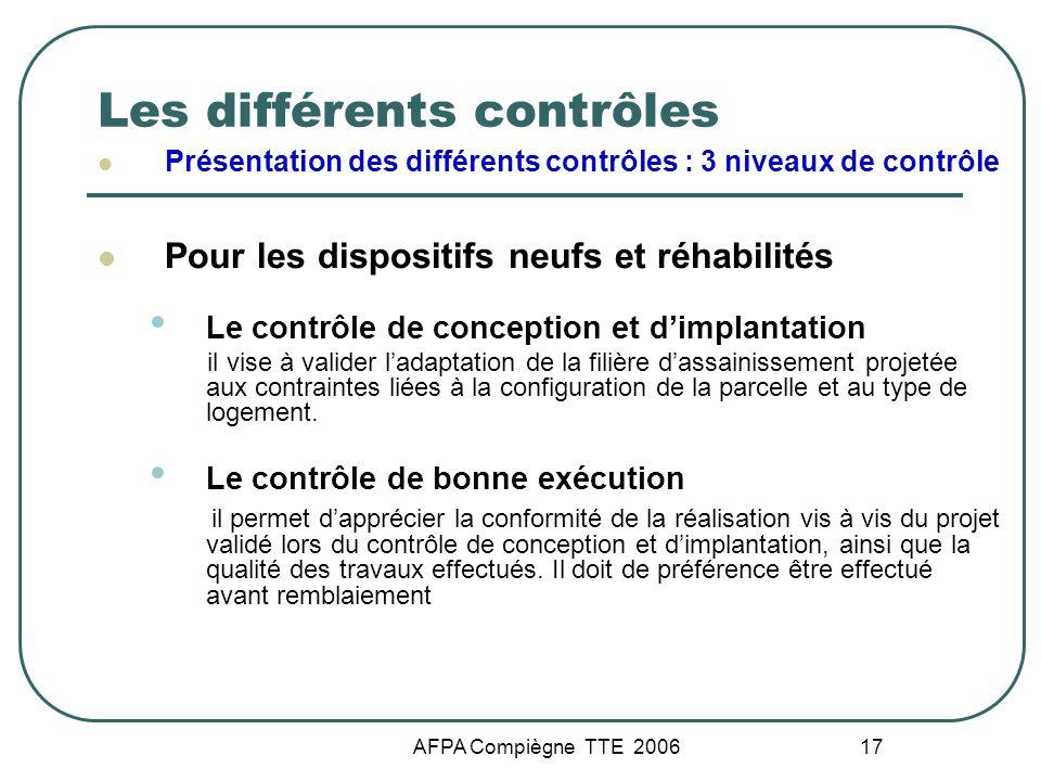 AFPA Compiègne TTE 2006 17 Les différents contrôles Présentation des différents contrôles : 3 niveaux de contrôle Pour les dispositifs neufs et réhabi