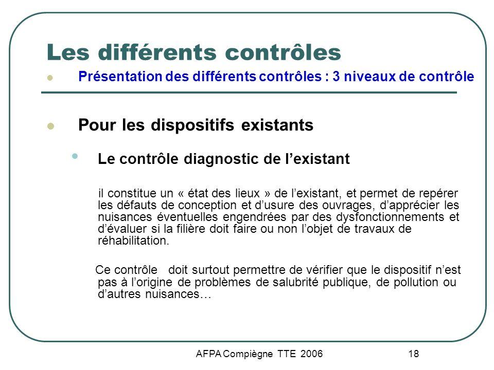 AFPA Compiègne TTE 2006 18 Les différents contrôles Présentation des différents contrôles : 3 niveaux de contrôle Pour les dispositifs existants Le co