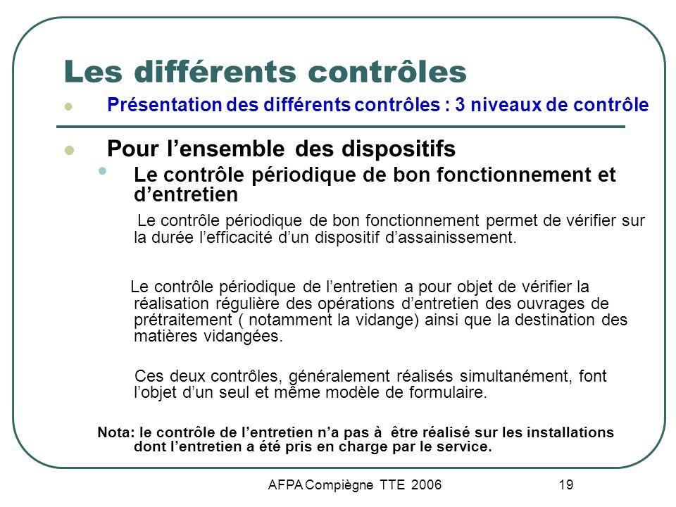 AFPA Compiègne TTE 2006 19 Les différents contrôles Présentation des différents contrôles : 3 niveaux de contrôle Pour lensemble des dispositifs Le co