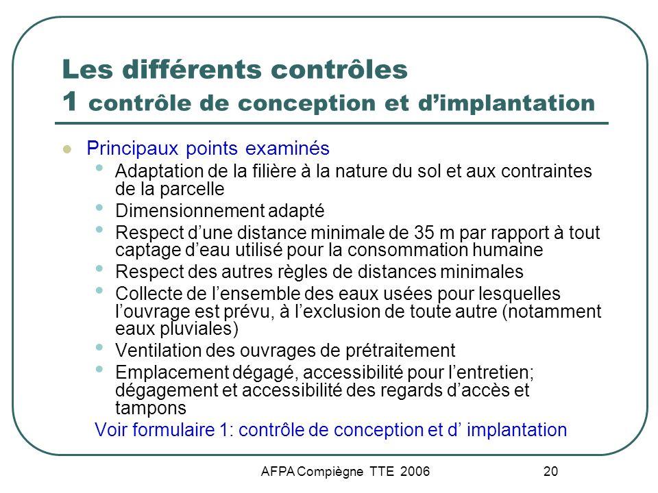 AFPA Compiègne TTE 2006 20 Les différents contrôles 1 contrôle de conception et dimplantation Principaux points examinés Adaptation de la filière à la