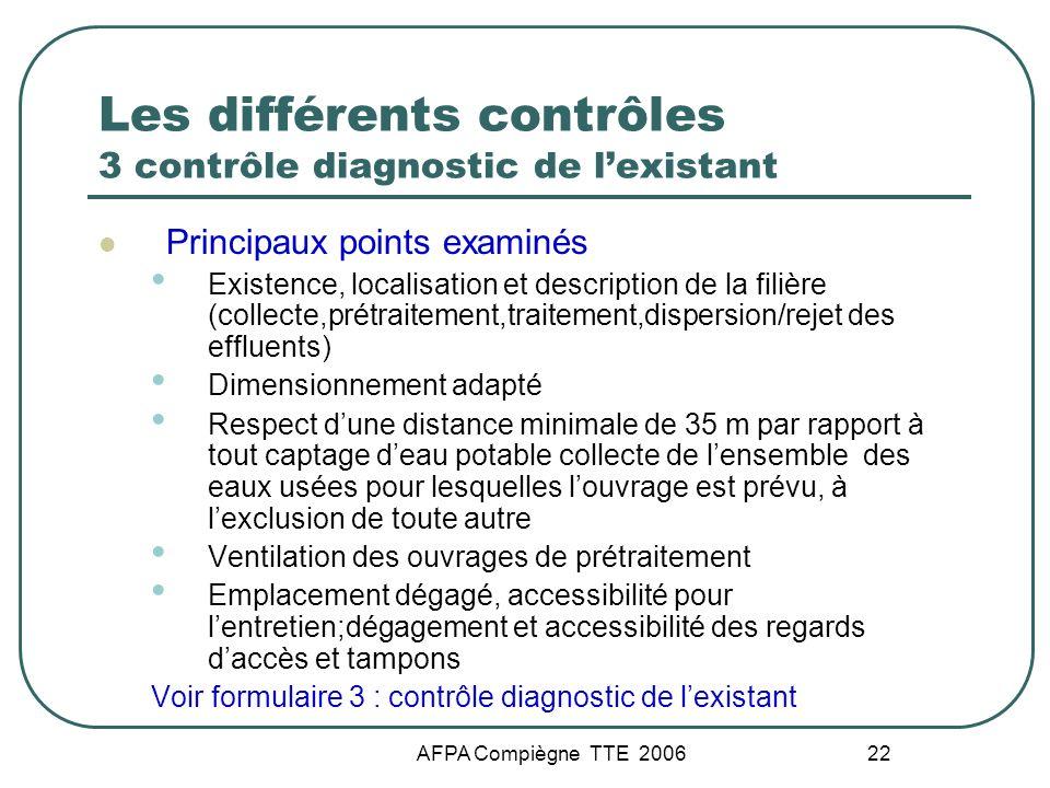 AFPA Compiègne TTE 2006 22 Les différents contrôles 3 contrôle diagnostic de lexistant Principaux points examinés Existence, localisation et descripti