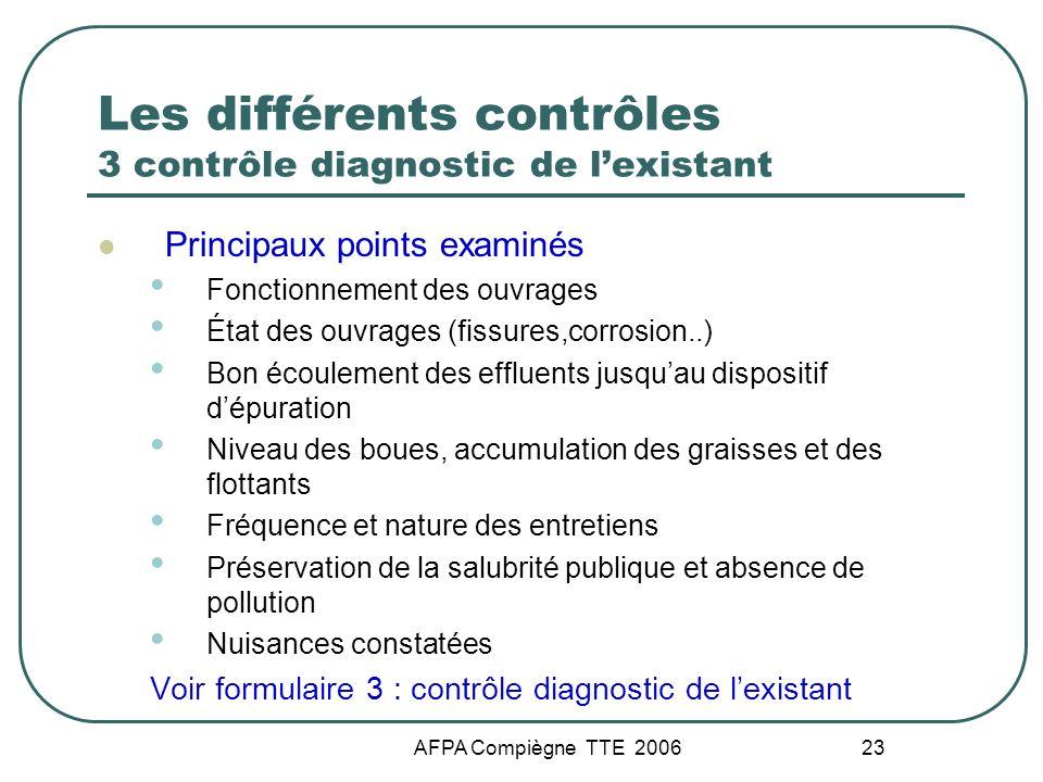 AFPA Compiègne TTE 2006 23 Les différents contrôles 3 contrôle diagnostic de lexistant Principaux points examinés Fonctionnement des ouvrages État des