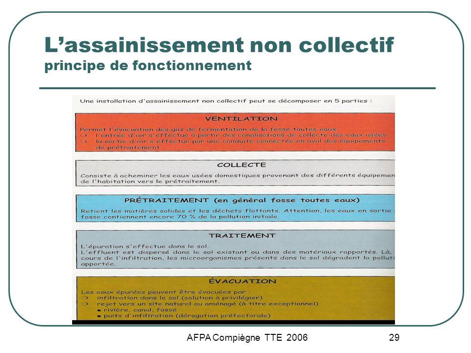 AFPA Compiègne TTE 2006 29 Lassainissement non collectif principe de fonctionnement