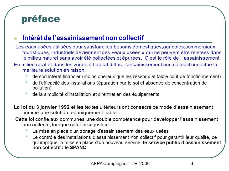 AFPA Compiègne TTE 2006 3 préface Intérêt de lassainissement non collectif Les eaux usées utilisées pour satisfaire les besoins domestiques,agricoles,