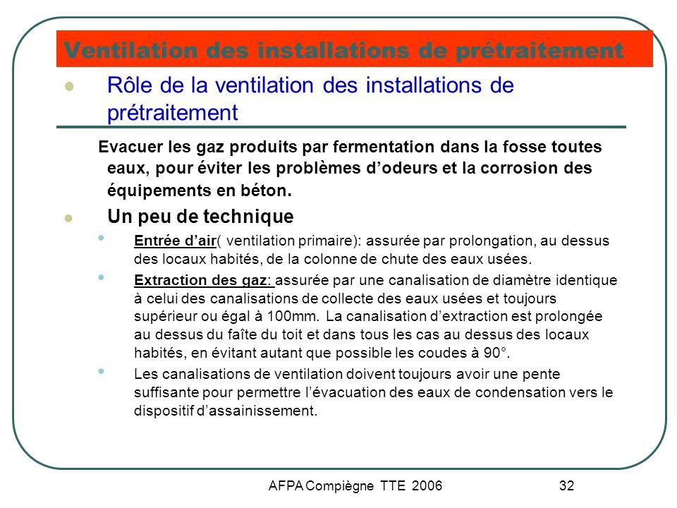 AFPA Compiègne TTE 2006 32 Ventilation des installations de prétraitement Rôle de la ventilation des installations de prétraitement Evacuer les gaz pr