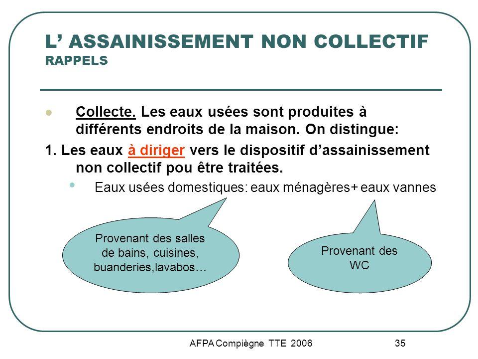 AFPA Compiègne TTE 2006 35 L ASSAINISSEMENT NON COLLECTIF RAPPELS Collecte. Les eaux usées sont produites à différents endroits de la maison. On disti