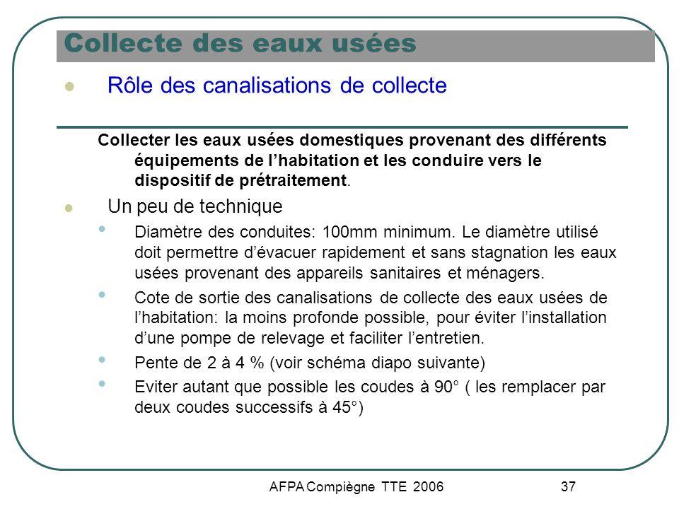 AFPA Compiègne TTE 2006 37 Collecte des eaux usées Rôle des canalisations de collecte Collecter les eaux usées domestiques provenant des différents éq