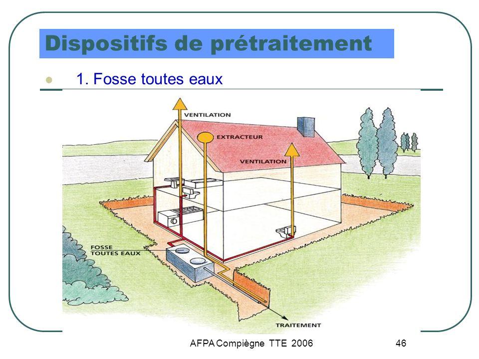 AFPA Compiègne TTE 2006 46 Dispositifs de prétraitement 1. Fosse toutes eaux