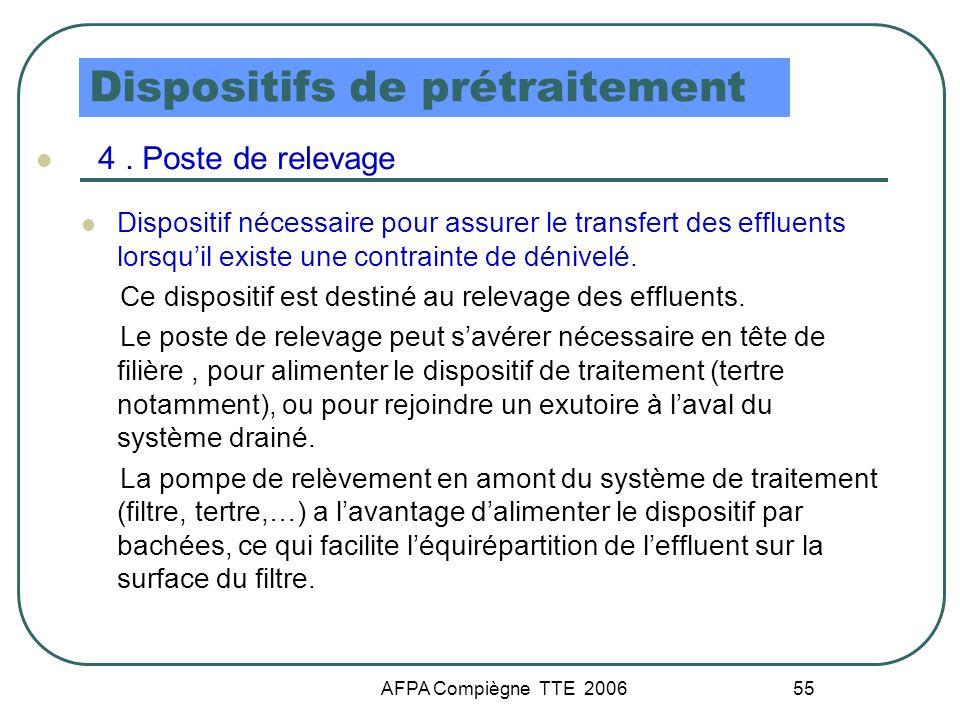 AFPA Compiègne TTE 2006 55 Dispositifs de prétraitement 4. Poste de relevage Dispositif nécessaire pour assurer le transfert des effluents lorsquil ex