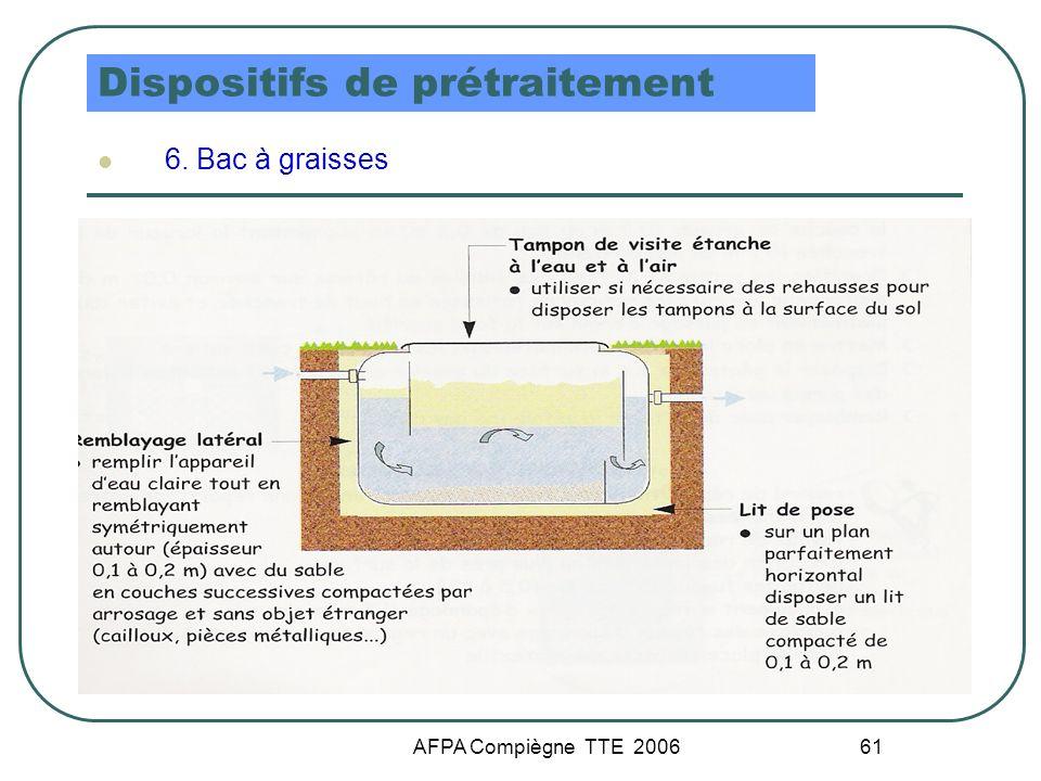 AFPA Compiègne TTE 2006 61 Dispositifs de prétraitement 6. Bac à graisses