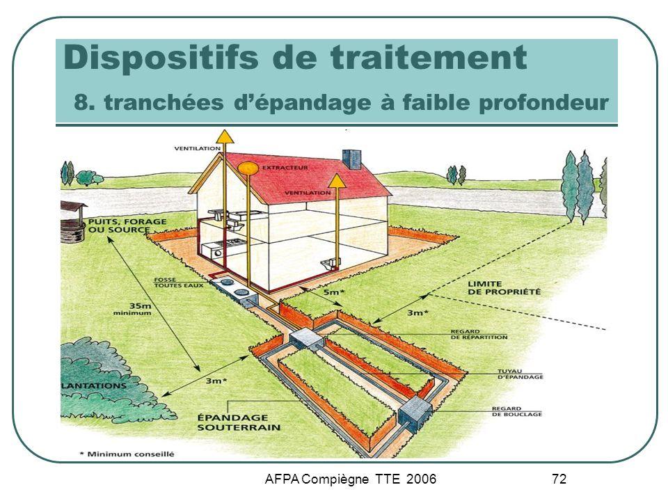 AFPA Compiègne TTE 2006 72 Dispositifs de traitement 8. tranchées dépandage à faible profondeur