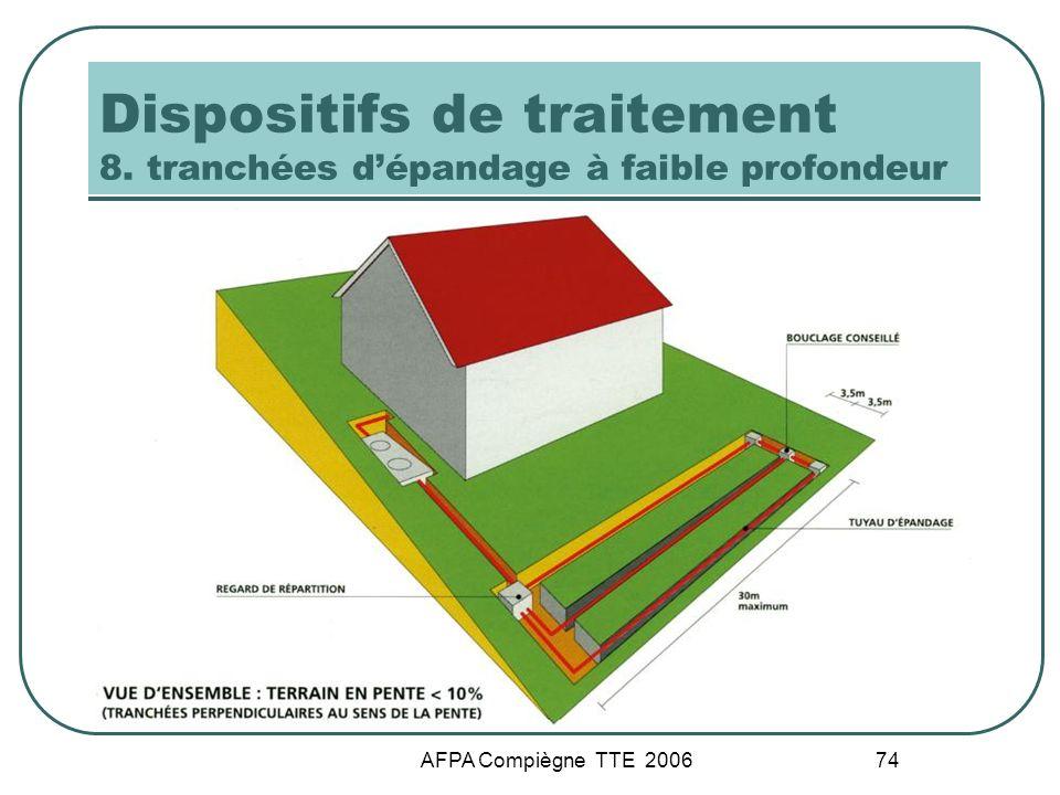 AFPA Compiègne TTE 2006 74 Dispositifs de traitement 8. tranchées dépandage à faible profondeur