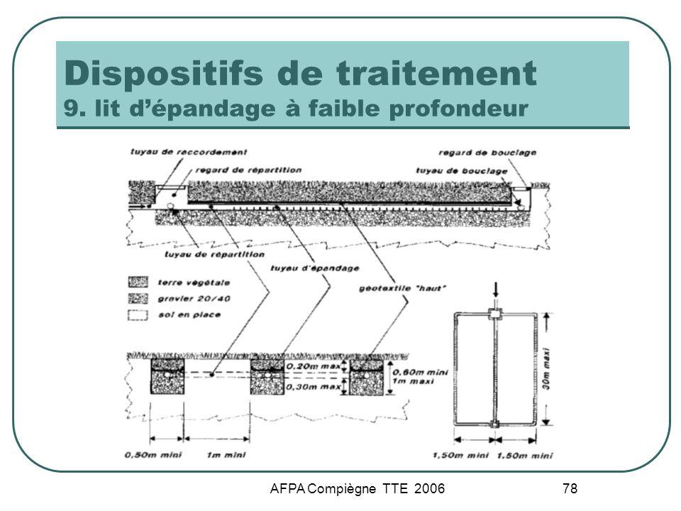 AFPA Compiègne TTE 2006 78 Dispositifs de traitement 9. lit dépandage à faible profondeur