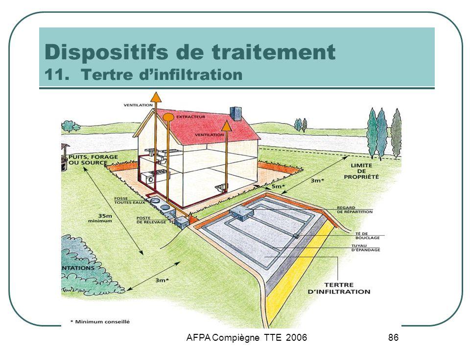 AFPA Compiègne TTE 2006 86 Dispositifs de traitement 11. Tertre dinfiltration