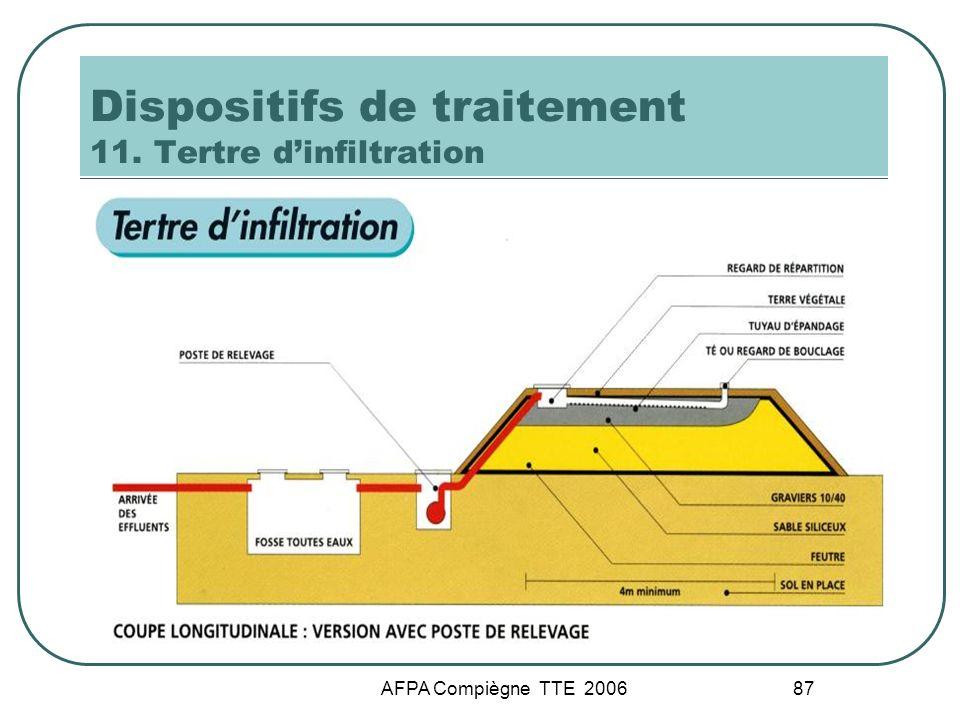 AFPA Compiègne TTE 2006 87 Dispositifs de traitement 11. Tertre dinfiltration