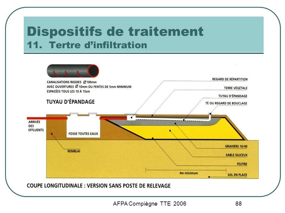 AFPA Compiègne TTE 2006 88 Dispositifs de traitement 11. Tertre dinfiltration