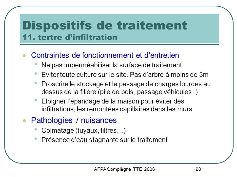 AFPA Compiègne TTE 2006 90 Dispositifs de traitement 11. tertre dinfiltration Contraintes de fonctionnement et dentretien Ne pas imperméabiliser la su