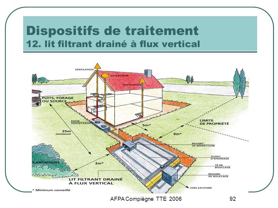 AFPA Compiègne TTE 2006 92 Dispositifs de traitement 12. lit filtrant drainé à flux vertical