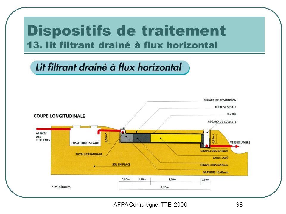 AFPA Compiègne TTE 2006 98 Dispositifs de traitement 13. lit filtrant drainé à flux horizontal