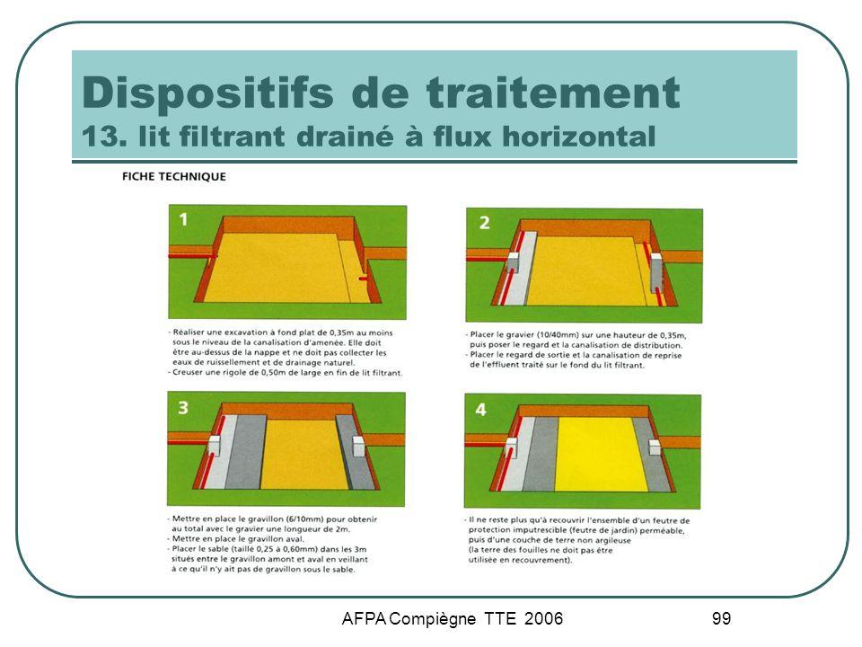 AFPA Compiègne TTE 2006 99 Dispositifs de traitement 13. lit filtrant drainé à flux horizontal