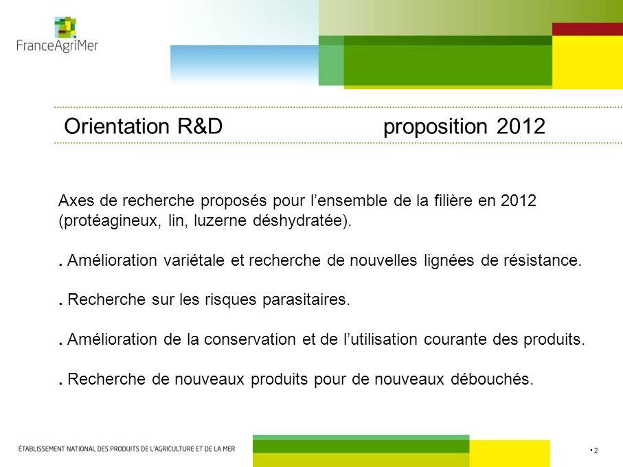 2 Orientation R&D proposition 2012 Axes de recherche proposés pour lensemble de la filière en 2012 (protéagineux, lin, luzerne déshydratée).. Améliora
