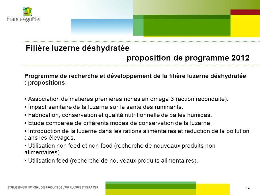 4 Filière luzerne déshydratée proposition de programme 2012 Programme de recherche et développement de la filière luzerne déshydratée : propositions A