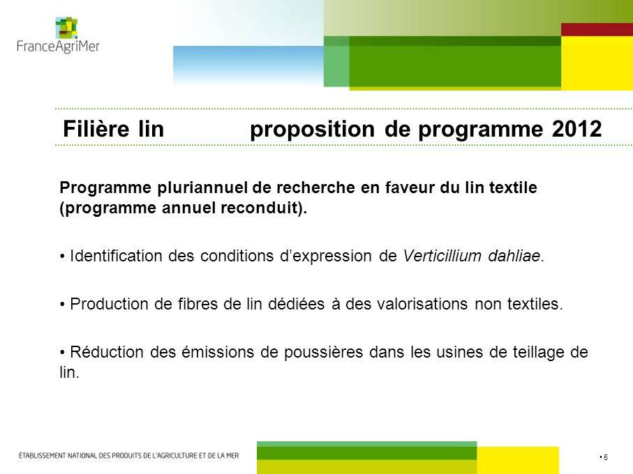 5 Filière lin proposition de programme 2012 Programme pluriannuel de recherche en faveur du lin textile (programme annuel reconduit). Identification d